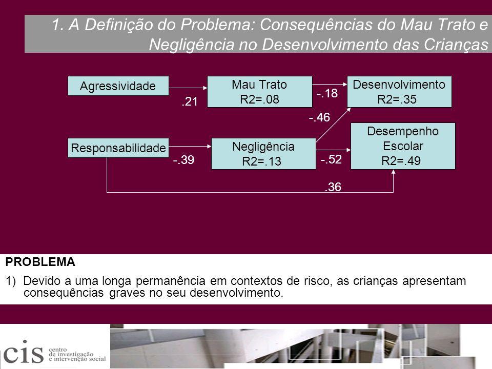 1. A Definição do Problema: Consequências do Mau Trato e Negligência no Desenvolvimento das Crianças