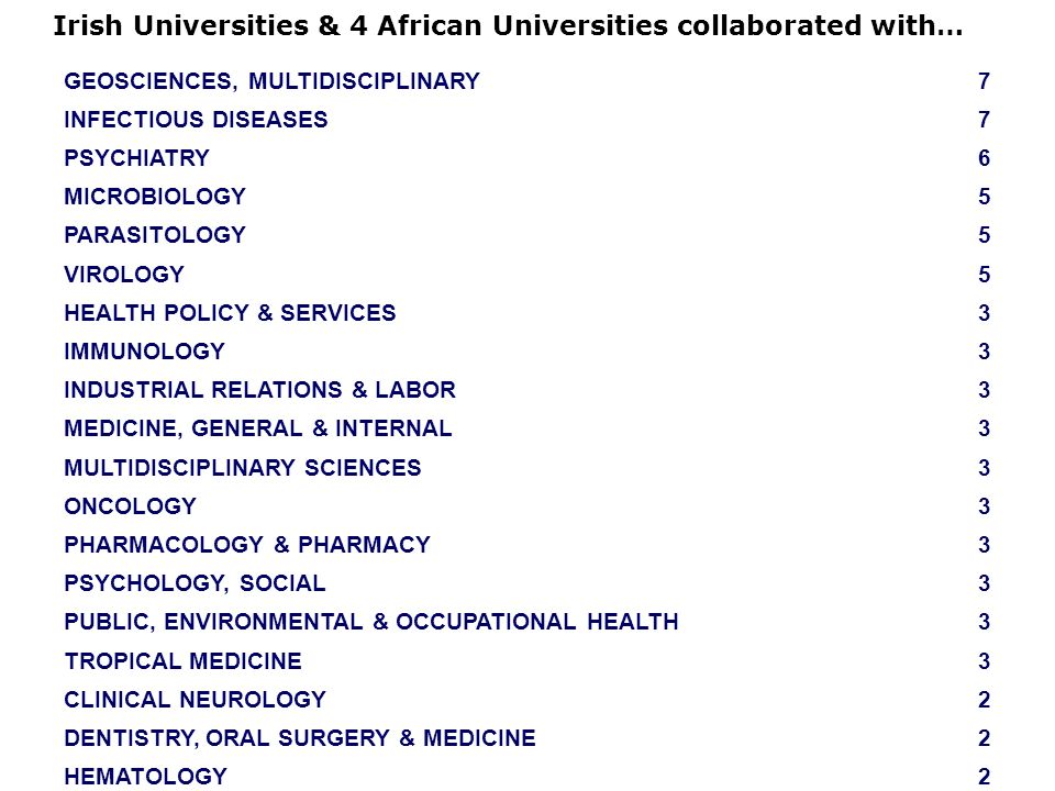 Irish Universities & 4 African Universities collaborated with…