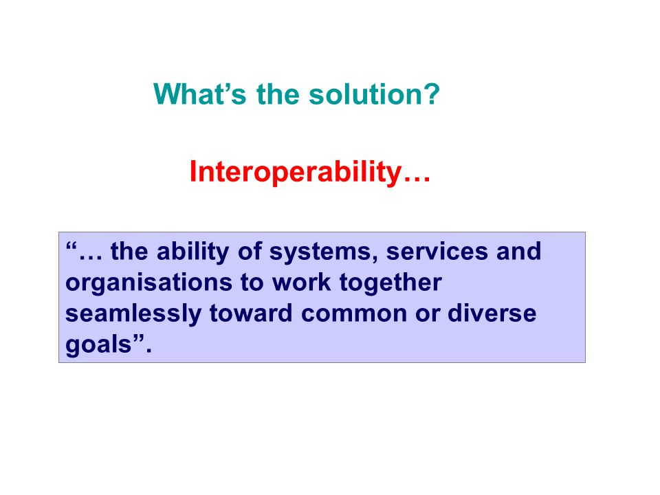 What's the solution Interoperability…