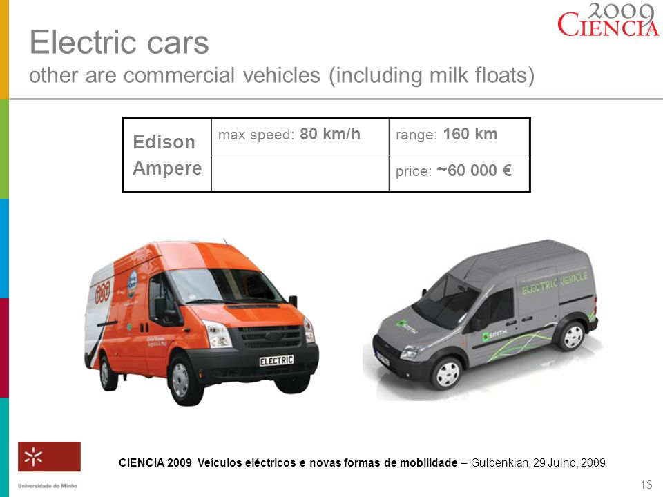 Electric cars other are commercial vehicles (including milk floats)