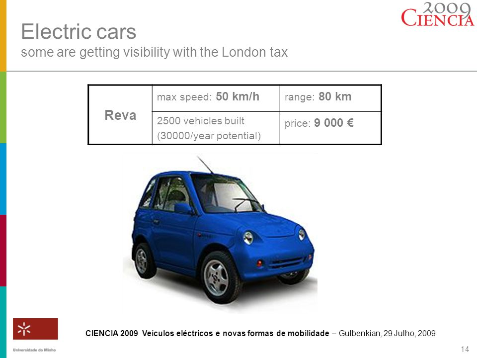 Electric cars some are getting visibility with the London tax