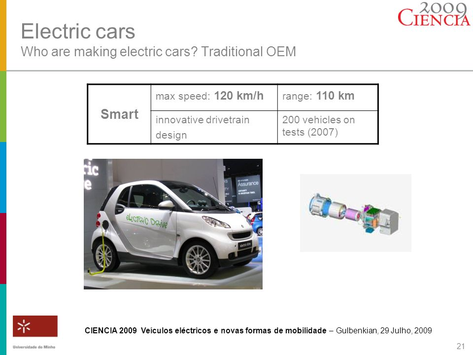 Electric cars Who are making electric cars Traditional OEM