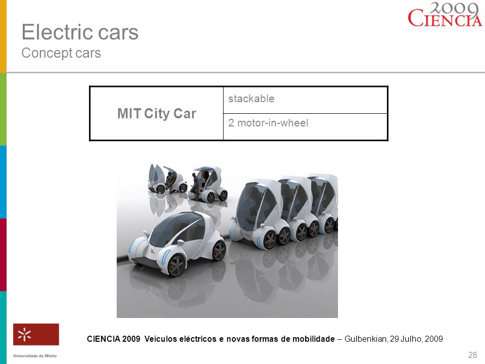 Electric cars Concept cars