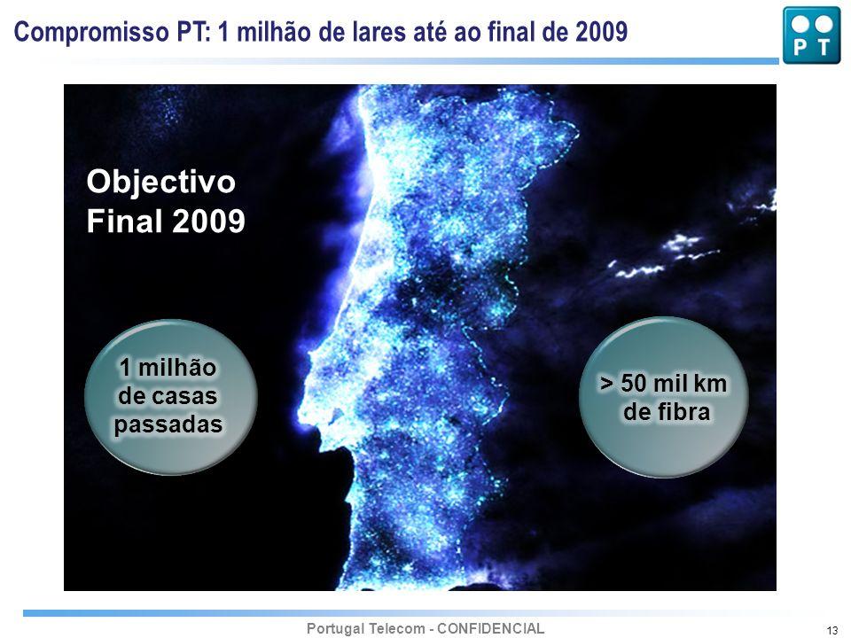 Compromisso PT: 1 milhão de lares até ao final de 2009