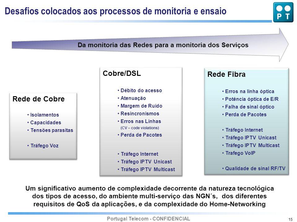 Desafios colocados aos processos de monitoria e ensaio