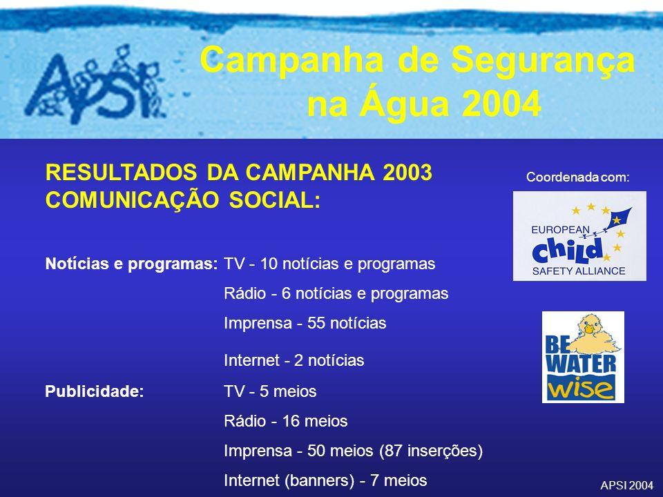 RESULTADOS DA CAMPANHA 2003 COMUNICAÇÃO SOCIAL: