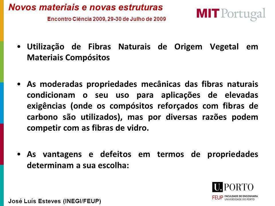Utilização de Fibras Naturais de Origem Vegetal em Materiais Compósitos