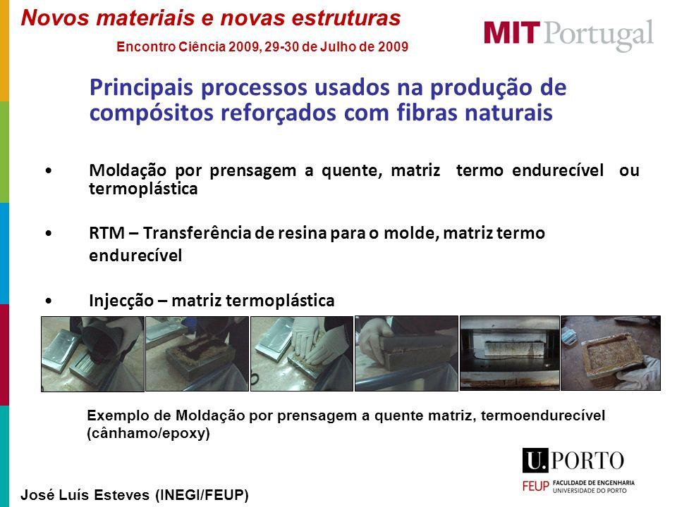 Principais processos usados na produção de compósitos reforçados com fibras naturais