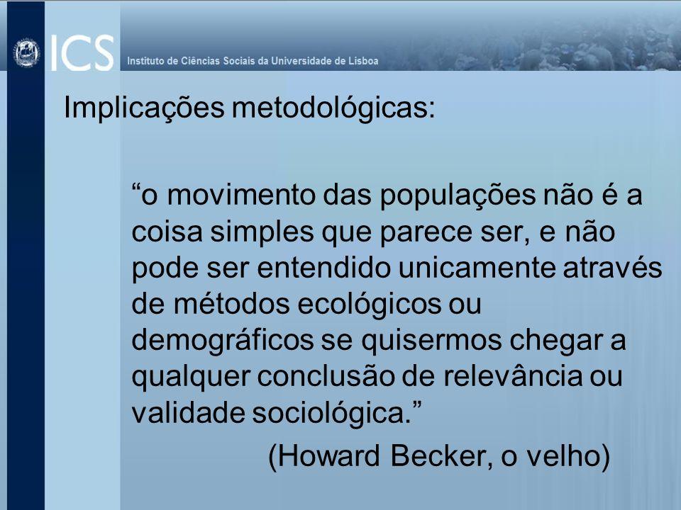 Implicações metodológicas: