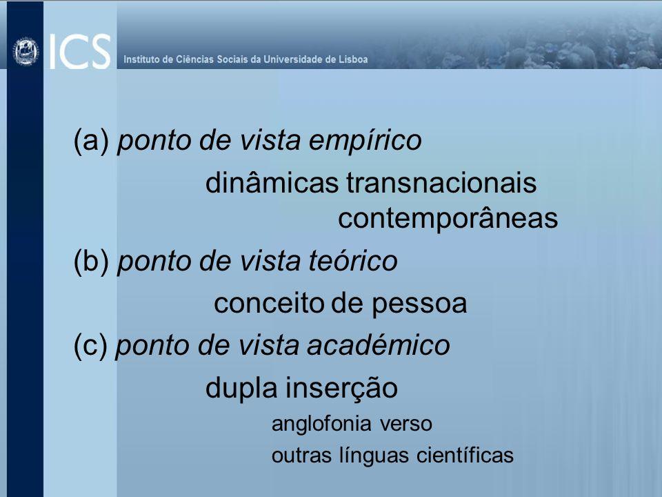 (a) ponto de vista empírico dinâmicas transnacionais contemporâneas