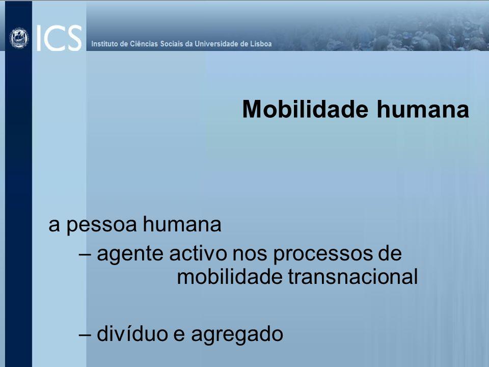 Mobilidade humana a pessoa humana
