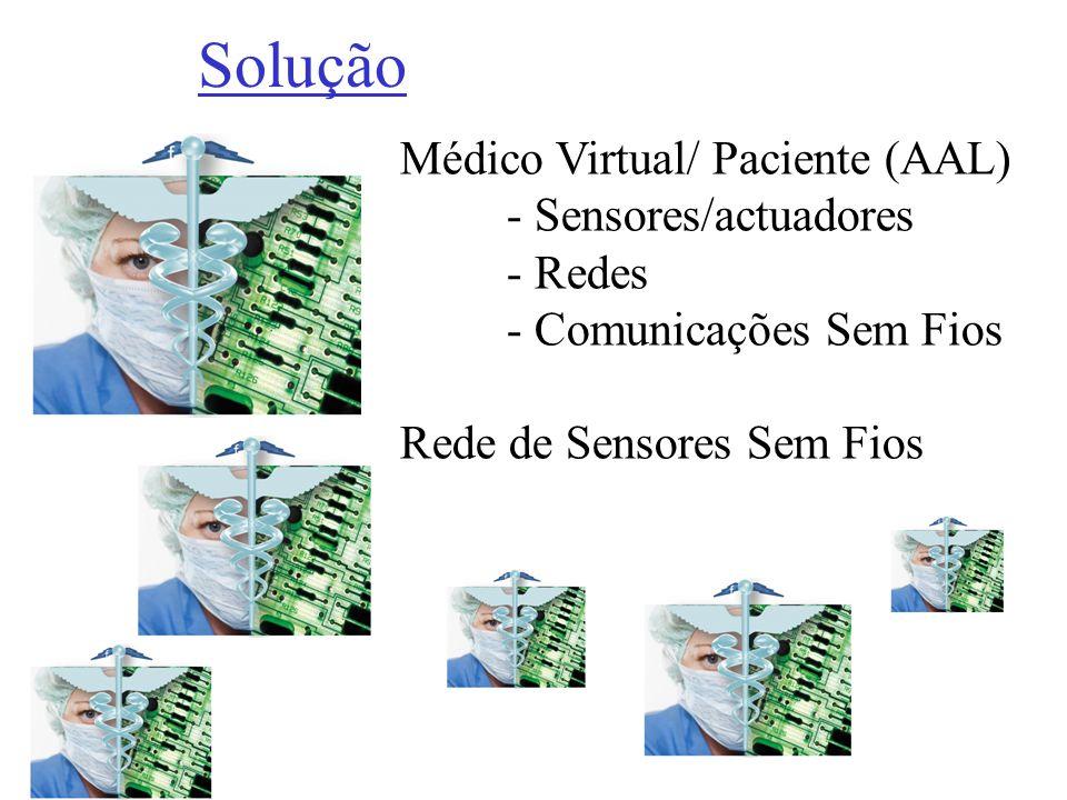 Solução Médico Virtual/ Paciente (AAL) - Sensores/actuadores - Redes