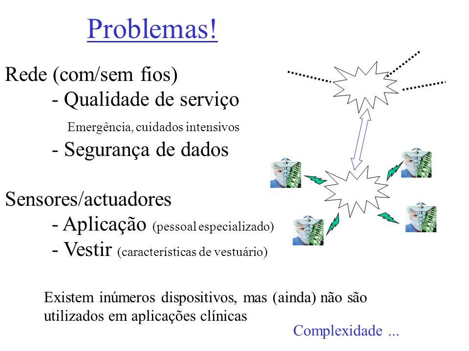 Problemas! Rede (com/sem fios) - Qualidade de serviço