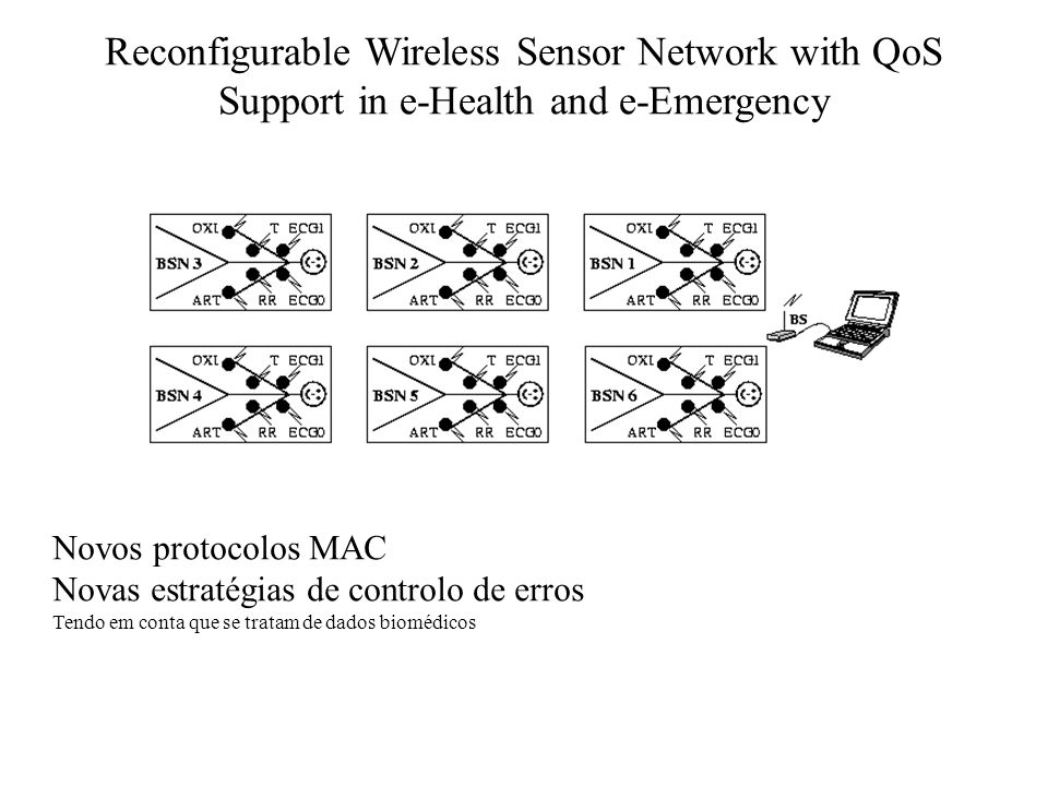 Reconfigurable Wireless Sensor Network with QoS Support in e-Health and e-Emergency
