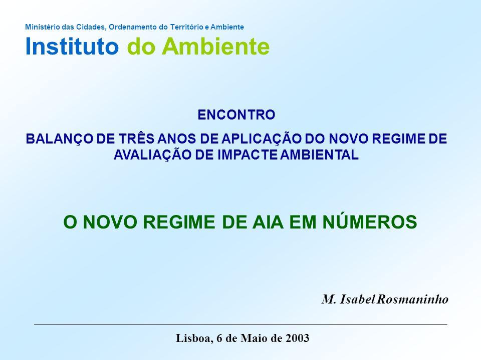 O NOVO REGIME DE AIA EM NÚMEROS