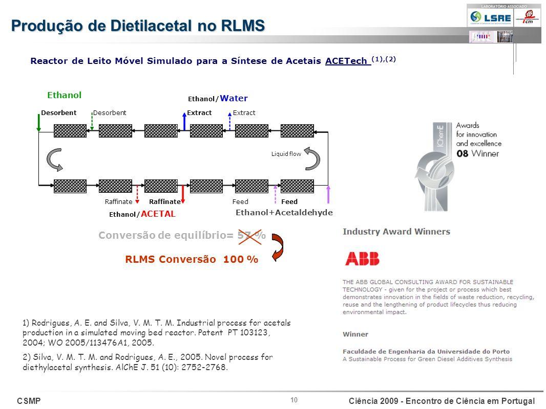 Produção de Dietilacetal no RLMS