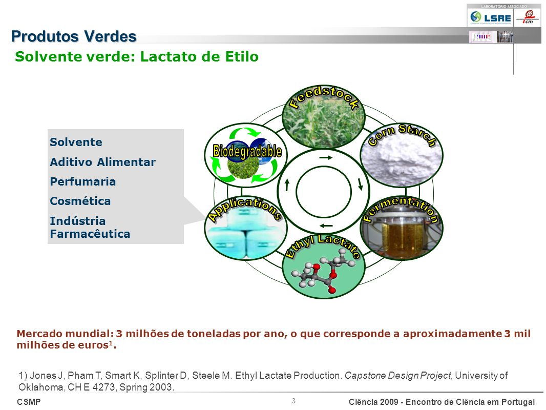 Produtos Verdes Solvente verde: Lactato de Etilo Solvente