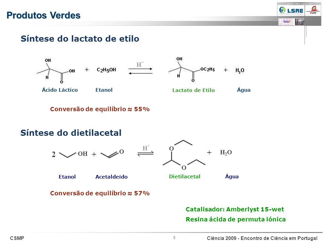 Síntese do lactato de etilo