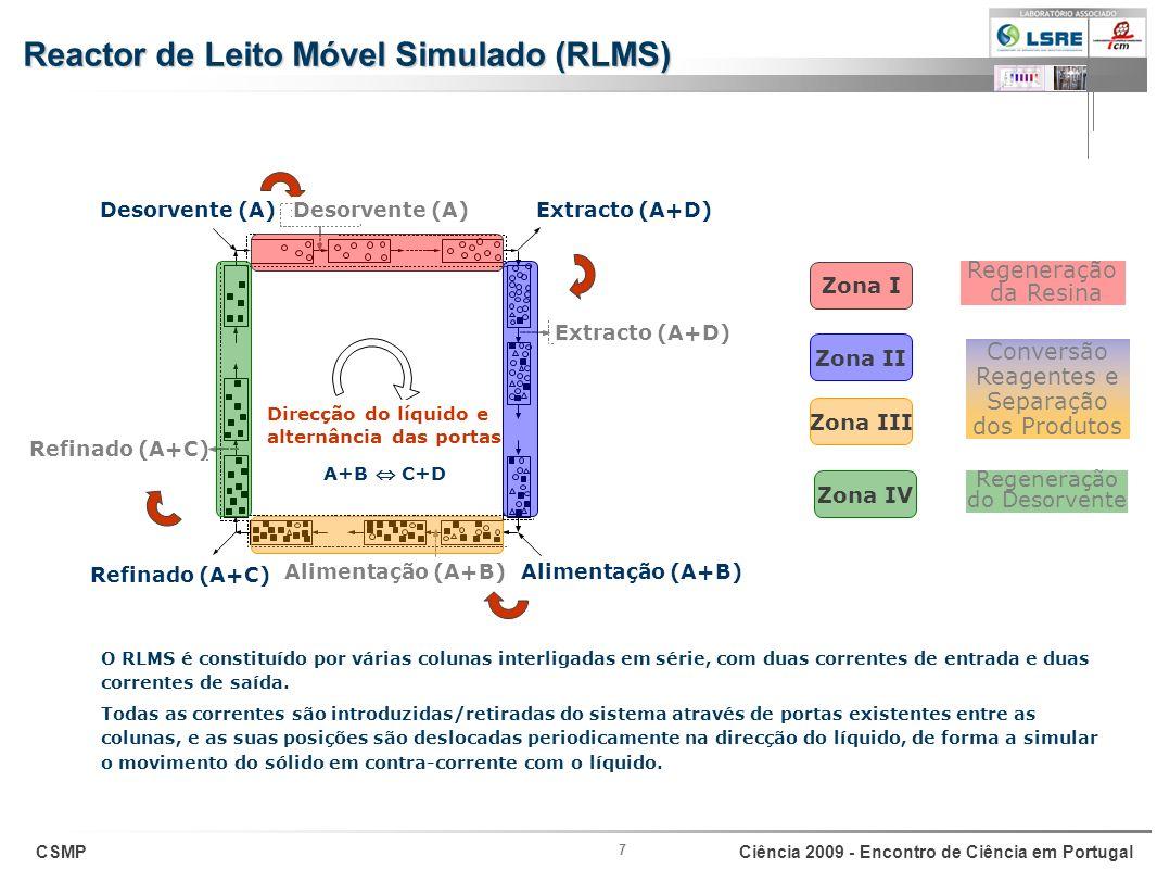 Conversão Reagentes e Separação dos Produtos