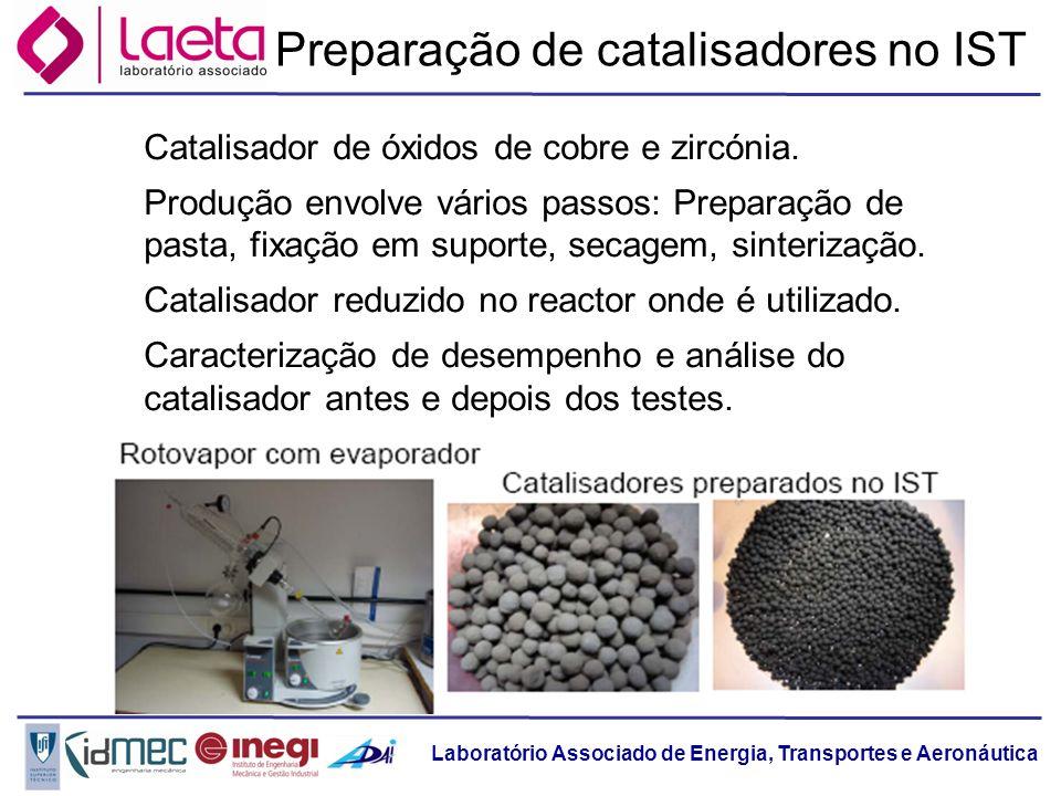 Preparação de catalisadores no IST