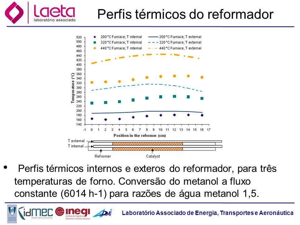Perfis térmicos do reformador
