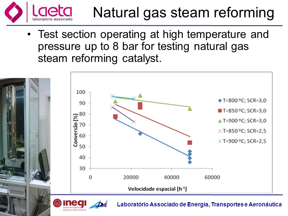 Natural gas steam reforming
