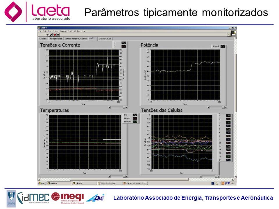 Parâmetros tipicamente monitorizados