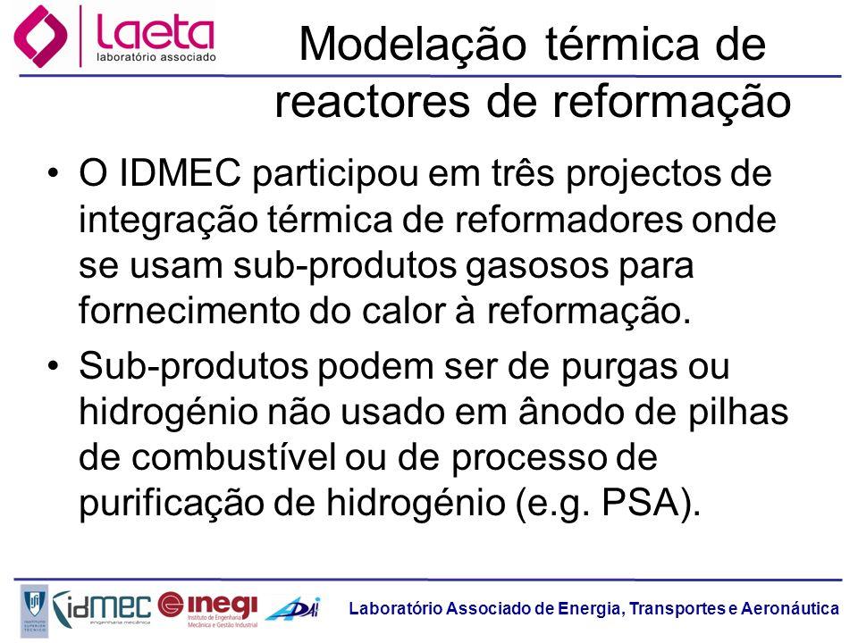 Modelação térmica de reactores de reformação