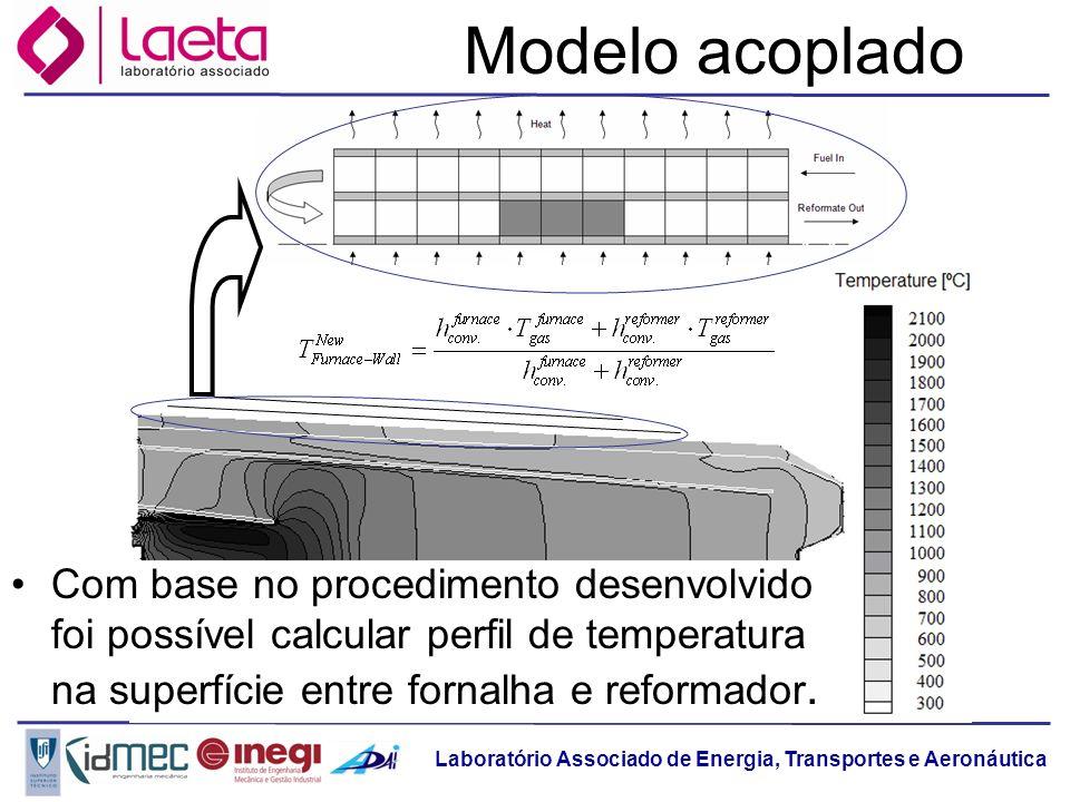 Modelo acoplado Com base no procedimento desenvolvido foi possível calcular perfil de temperatura na superfície entre fornalha e reformador.