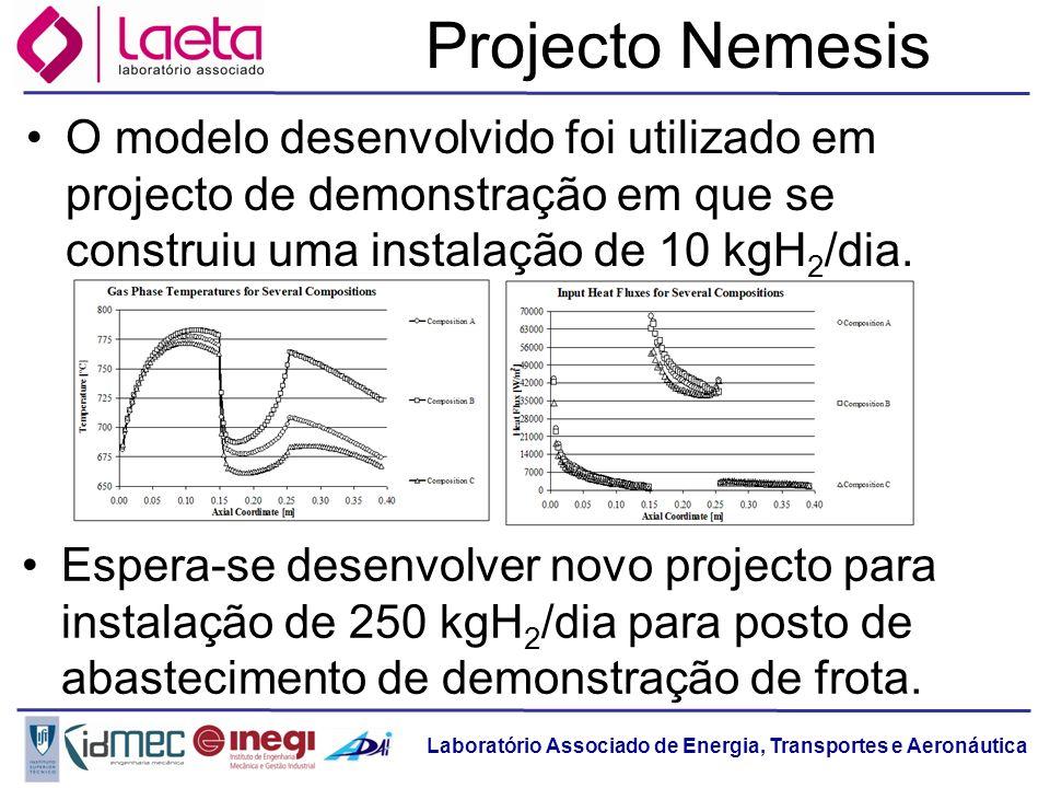 Projecto Nemesis O modelo desenvolvido foi utilizado em projecto de demonstração em que se construiu uma instalação de 10 kgH2/dia.