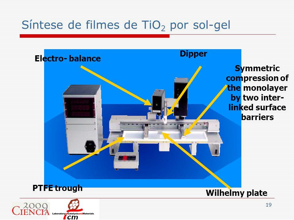 Síntese de filmes de TiO2 por sol-gel