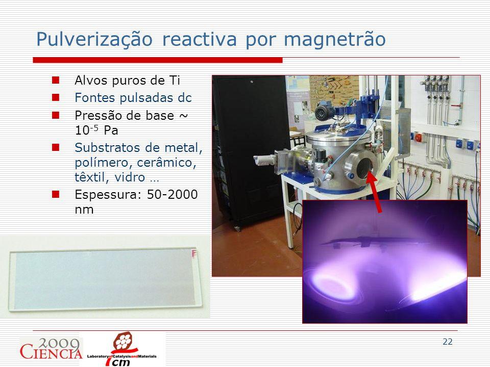 Pulverização reactiva por magnetrão