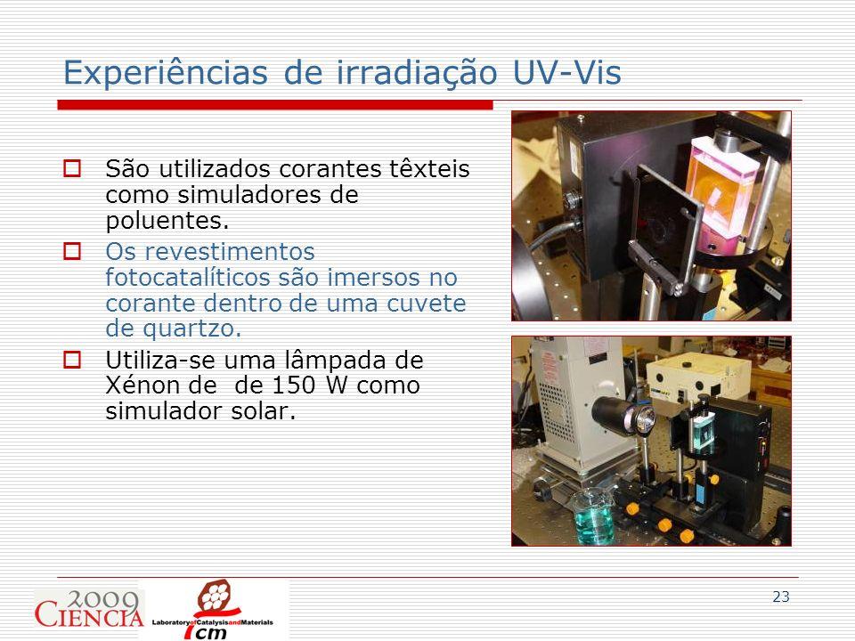 Experiências de irradiação UV-Vis