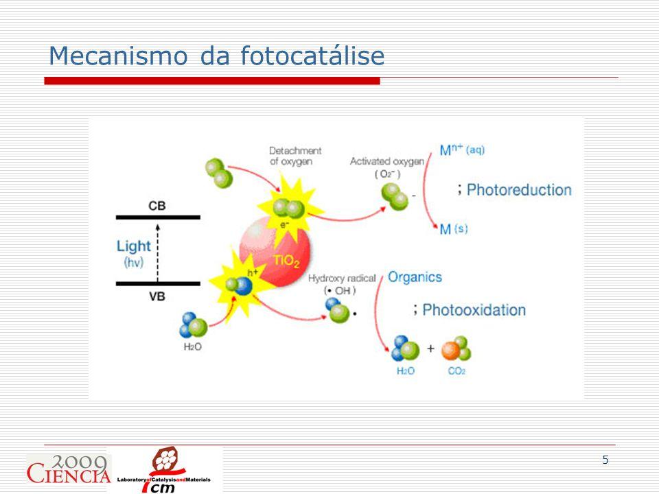 Mecanismo da fotocatálise