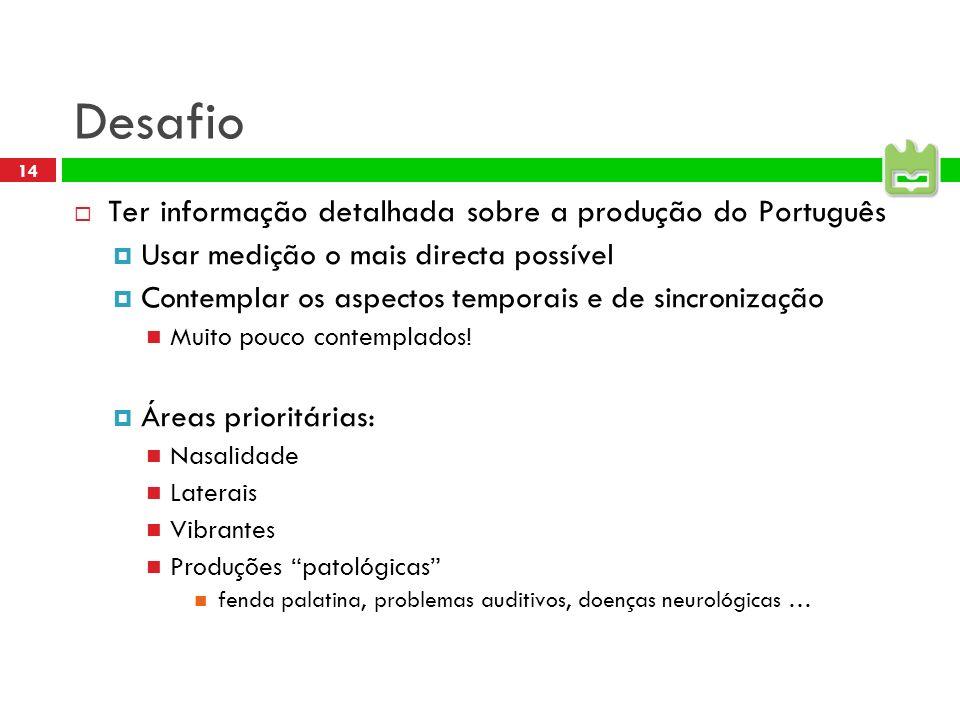 Desafio Ter informação detalhada sobre a produção do Português