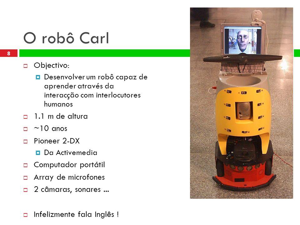 O robô Carl Objectivo: 1.1 m de altura ~10 anos Pioneer 2-DX