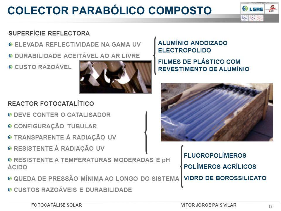 COLECTOR PARABÓLICO COMPOSTO