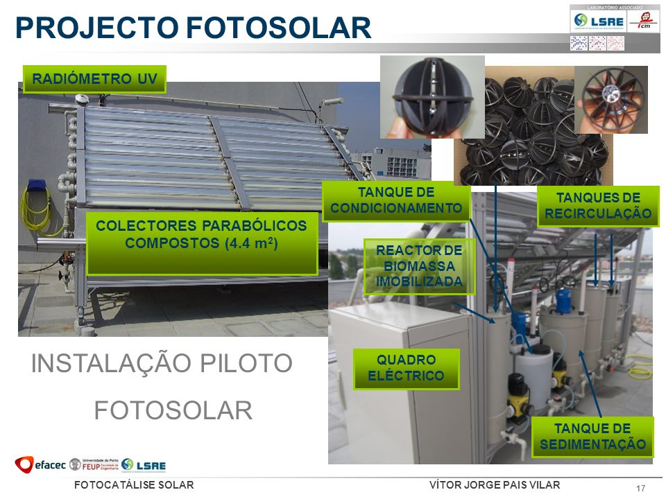 PROJECTO FOTOSOLAR INSTALAÇÃO PILOTO FOTOSOLAR RADIÓMETRO UV