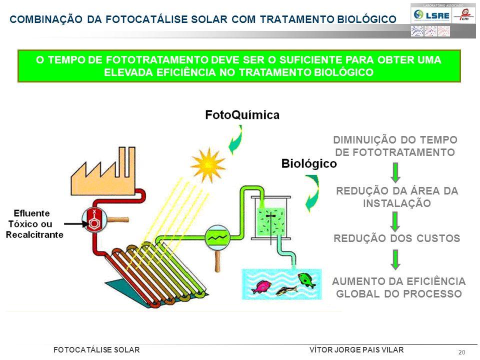 COMBINAÇÃO DA FOTOCATÁLISE SOLAR COM TRATAMENTO BIOLÓGICO
