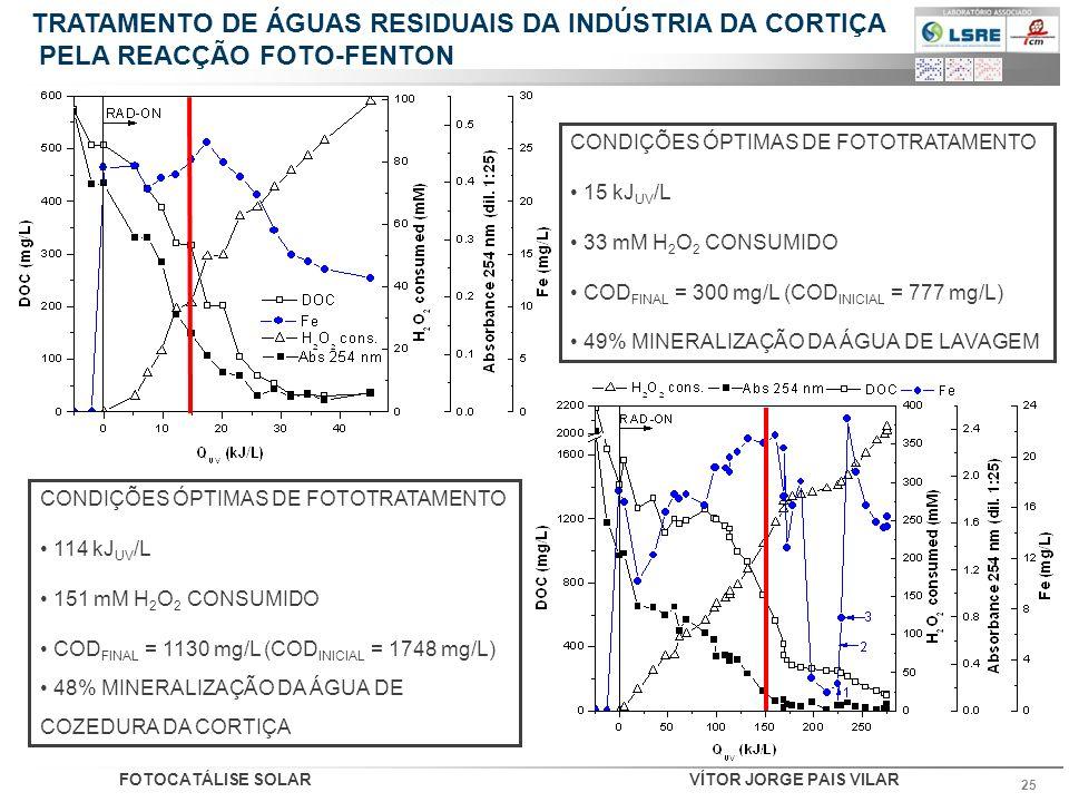 TRATAMENTO DE ÁGUAS RESIDUAIS DA INDÚSTRIA DA CORTIÇA PELA REACÇÃO FOTO-FENTON