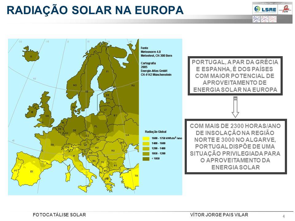 RADIAÇÃO SOLAR NA EUROPA