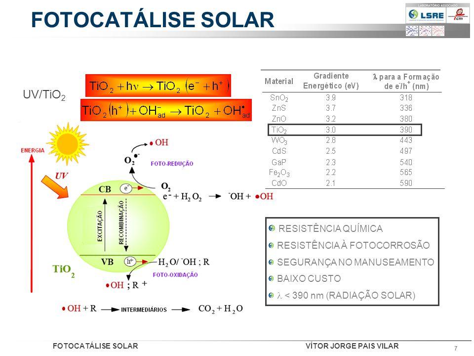 FOTOCATÁLISE SOLAR UV/TiO2 RESISTÊNCIA QUÍMICA