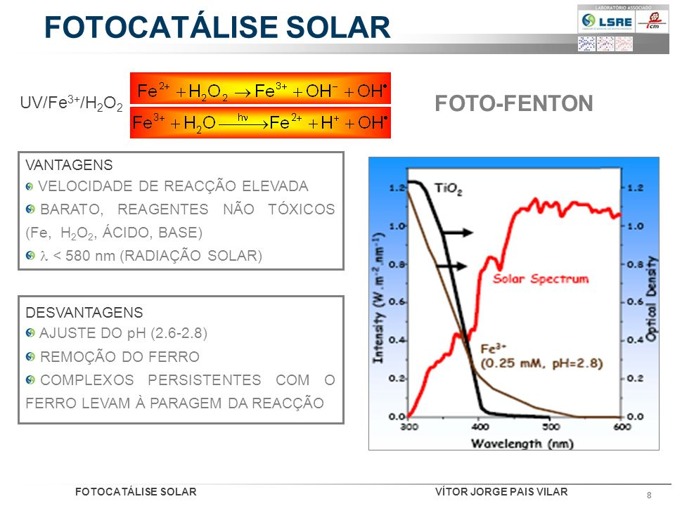 FOTOCATÁLISE SOLAR FOTO-FENTON HOMOGÉNEA (FOTO-FENTON) UV/Fe3+/H2O2