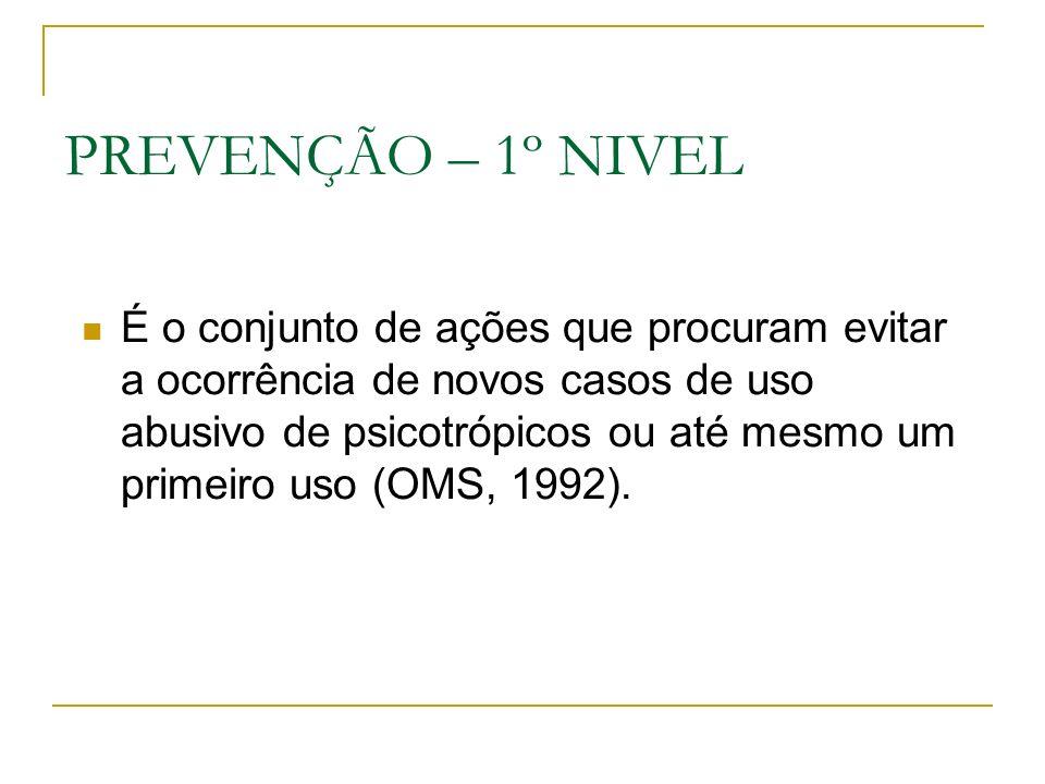 PREVENÇÃO – 1º NIVEL
