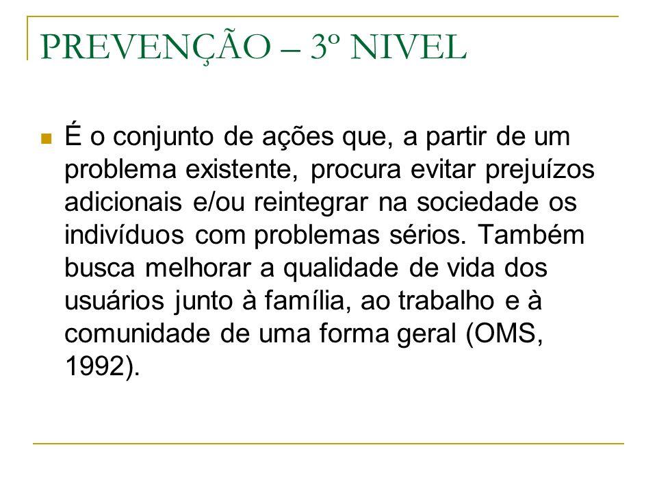 PREVENÇÃO – 3º NIVEL