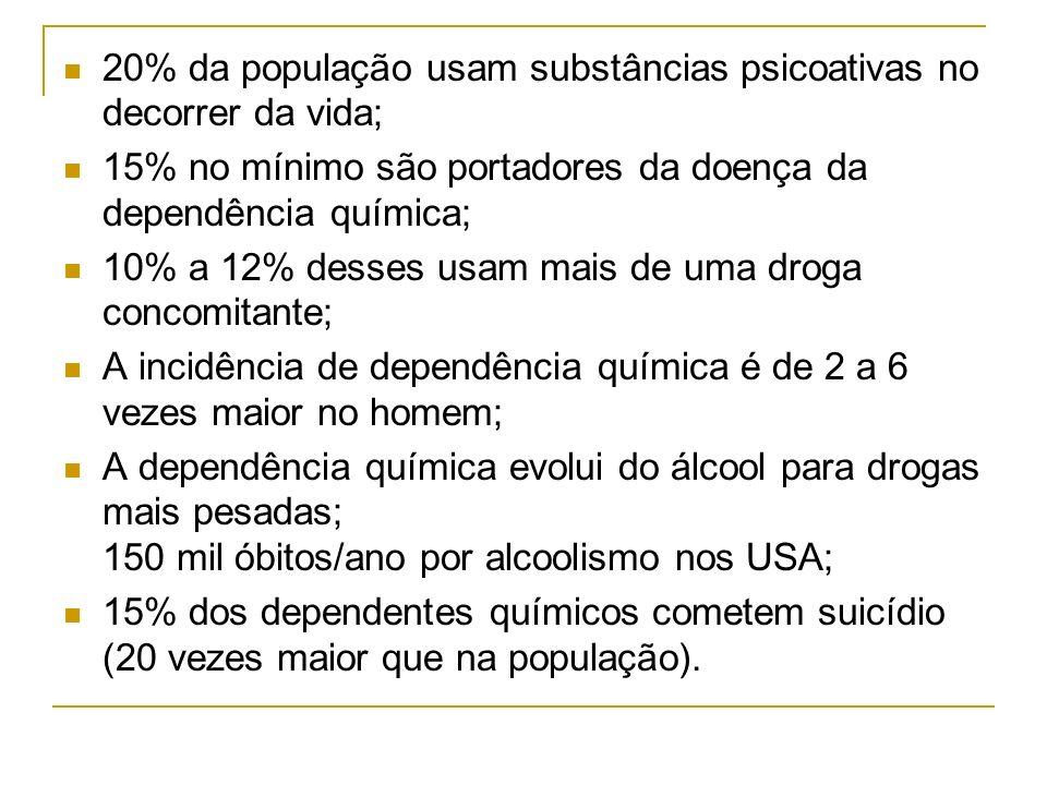 20% da população usam substâncias psicoativas no decorrer da vida;