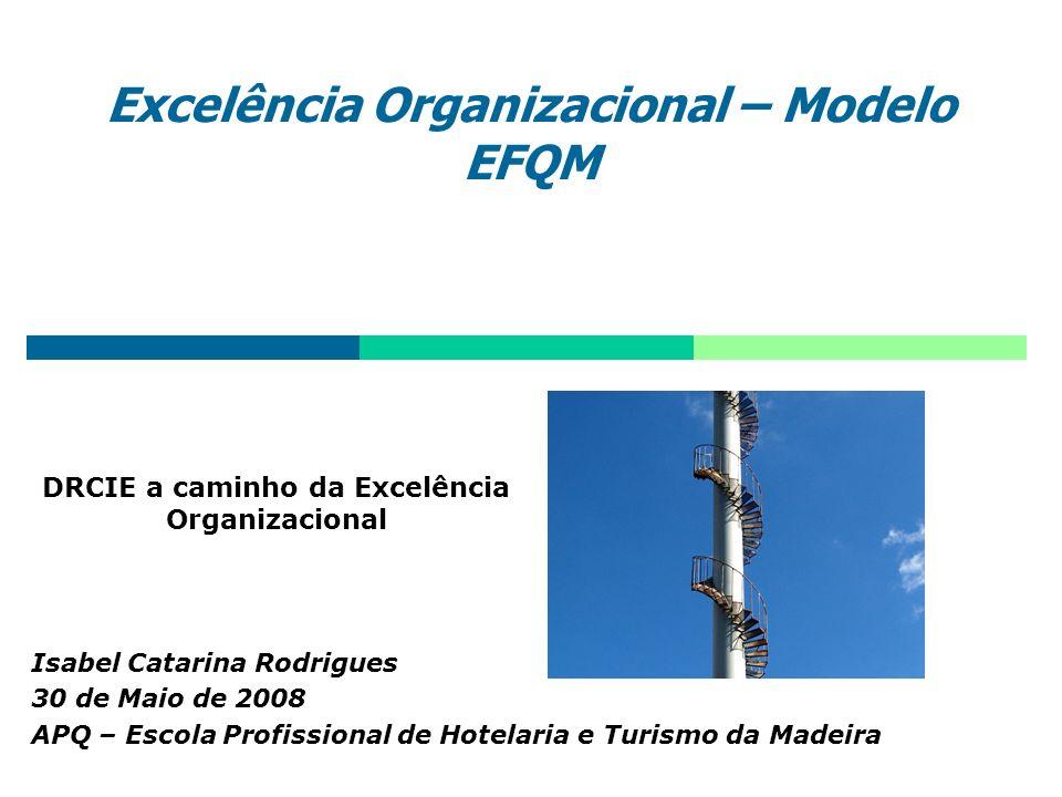 Excelência Organizacional – Modelo EFQM