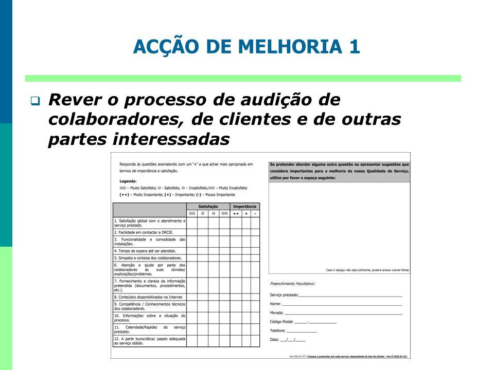 ACÇÃO DE MELHORIA 1 Rever o processo de audição de colaboradores, de clientes e de outras partes interessadas.