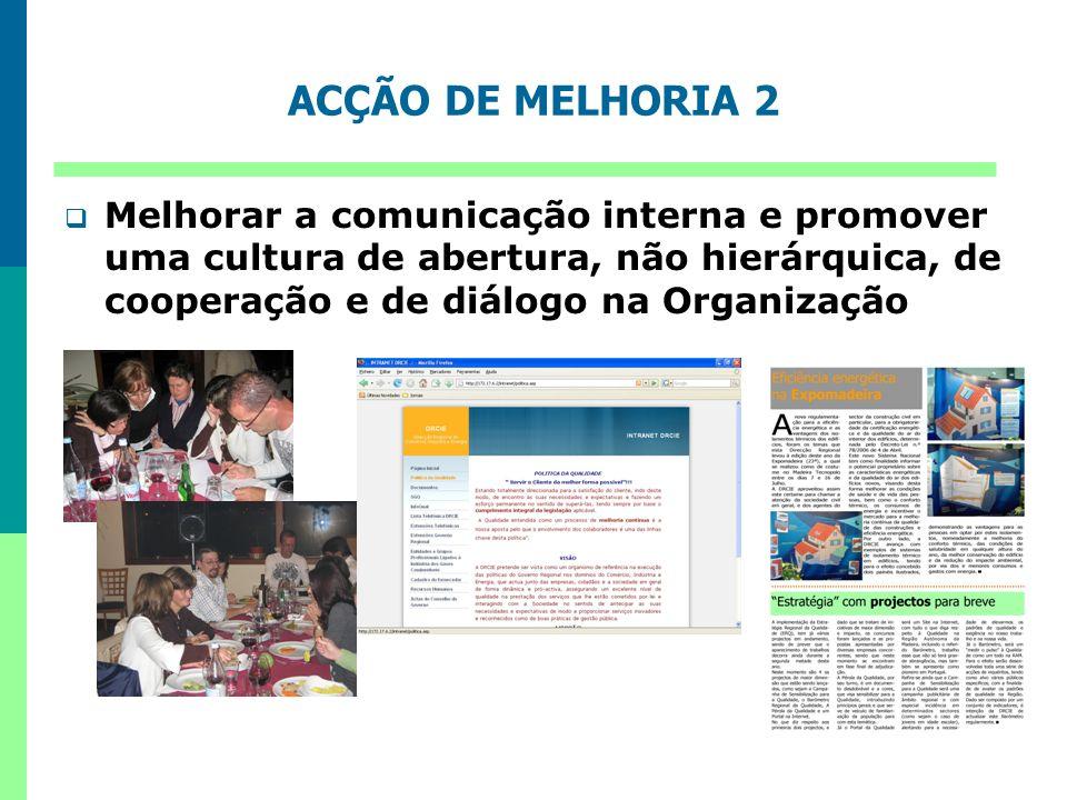 ACÇÃO DE MELHORIA 2 Melhorar a comunicação interna e promover uma cultura de abertura, não hierárquica, de cooperação e de diálogo na Organização.