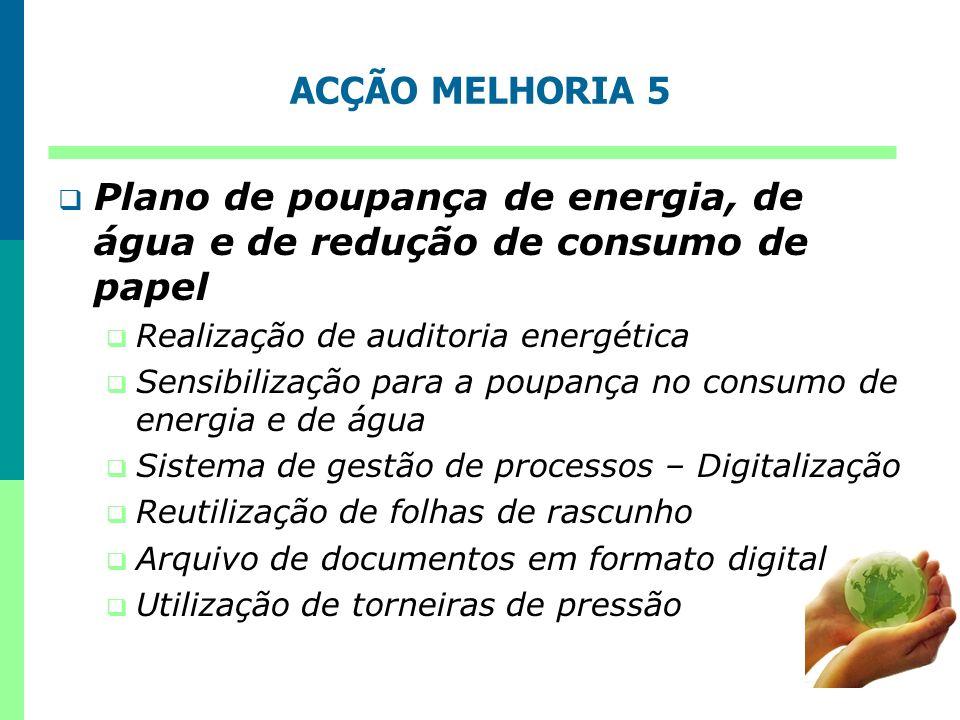 Plano de poupança de energia, de água e de redução de consumo de papel